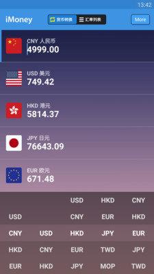 全球汇率转换图4